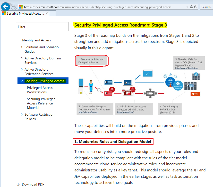 MS - Security Privileged Access Roadmap